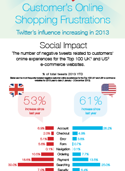 The top online frustrations for UK and North American customers